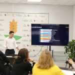 В молодёжном отделе РЦ прошла деловая игра по социальному проектированию